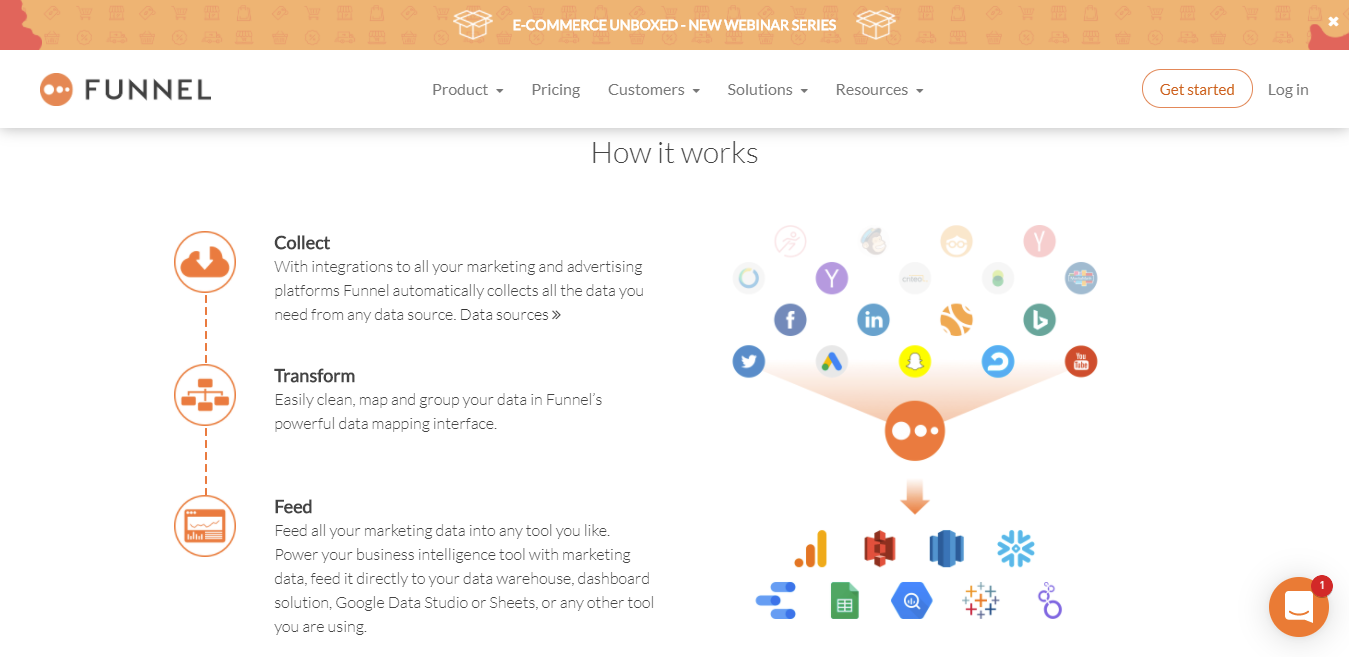 product stories for entrepreneurs  Automated-Data-Collection-Marketing-Reports-Funnel