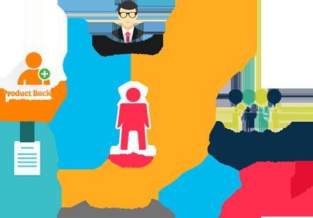 distributed_agile