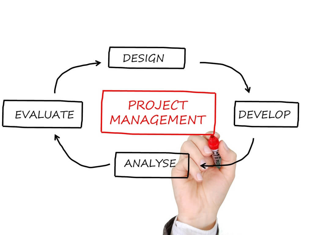 outsource to India project-management-tips-CIPL