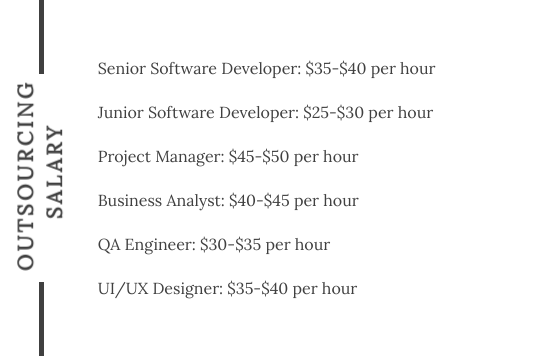 outsourcing MVP Development salary remote