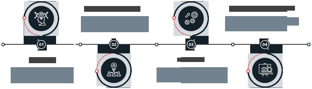 process inbound marketing services Classic Informatics