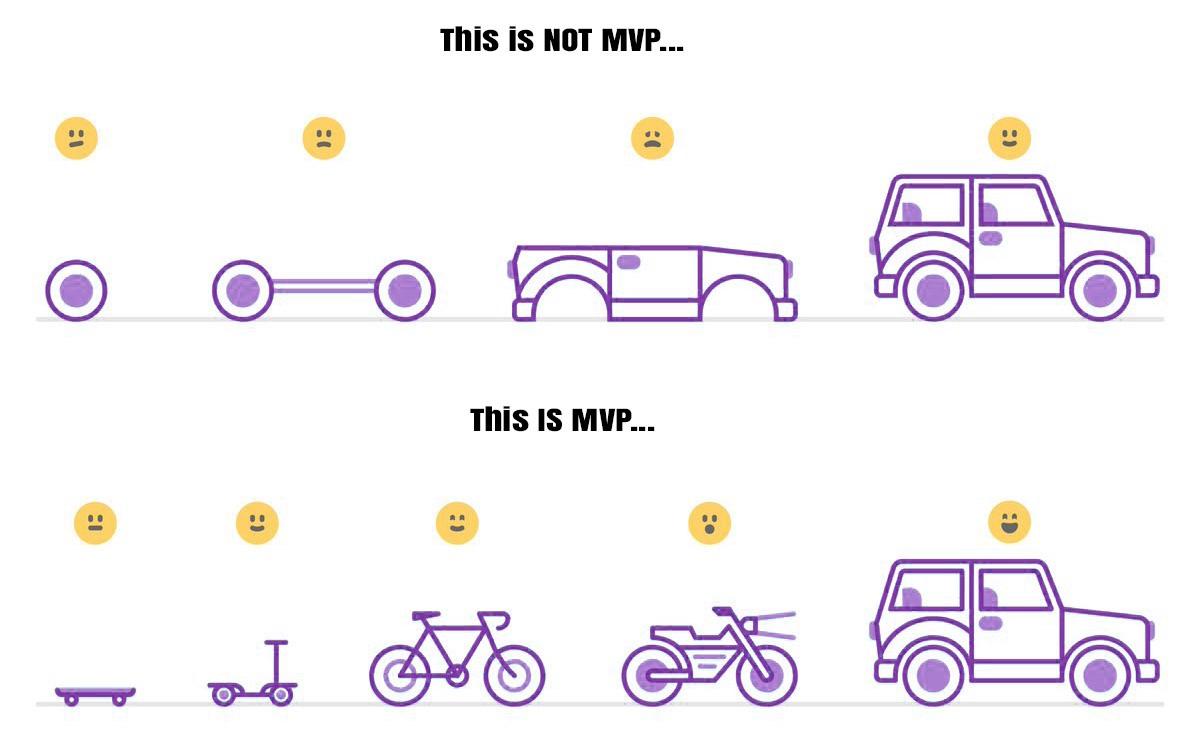 mvp right vs wrong