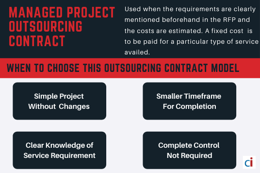 outsourcing contract (3)