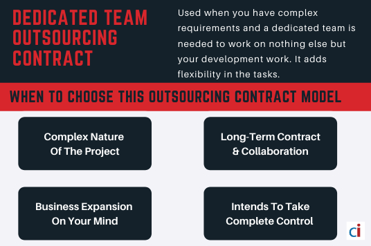 outsourcing contract (4)