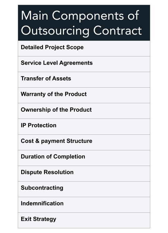 outsourcing contract components