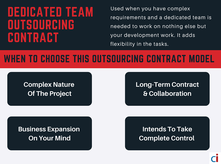 outsourcing contract dedicated team