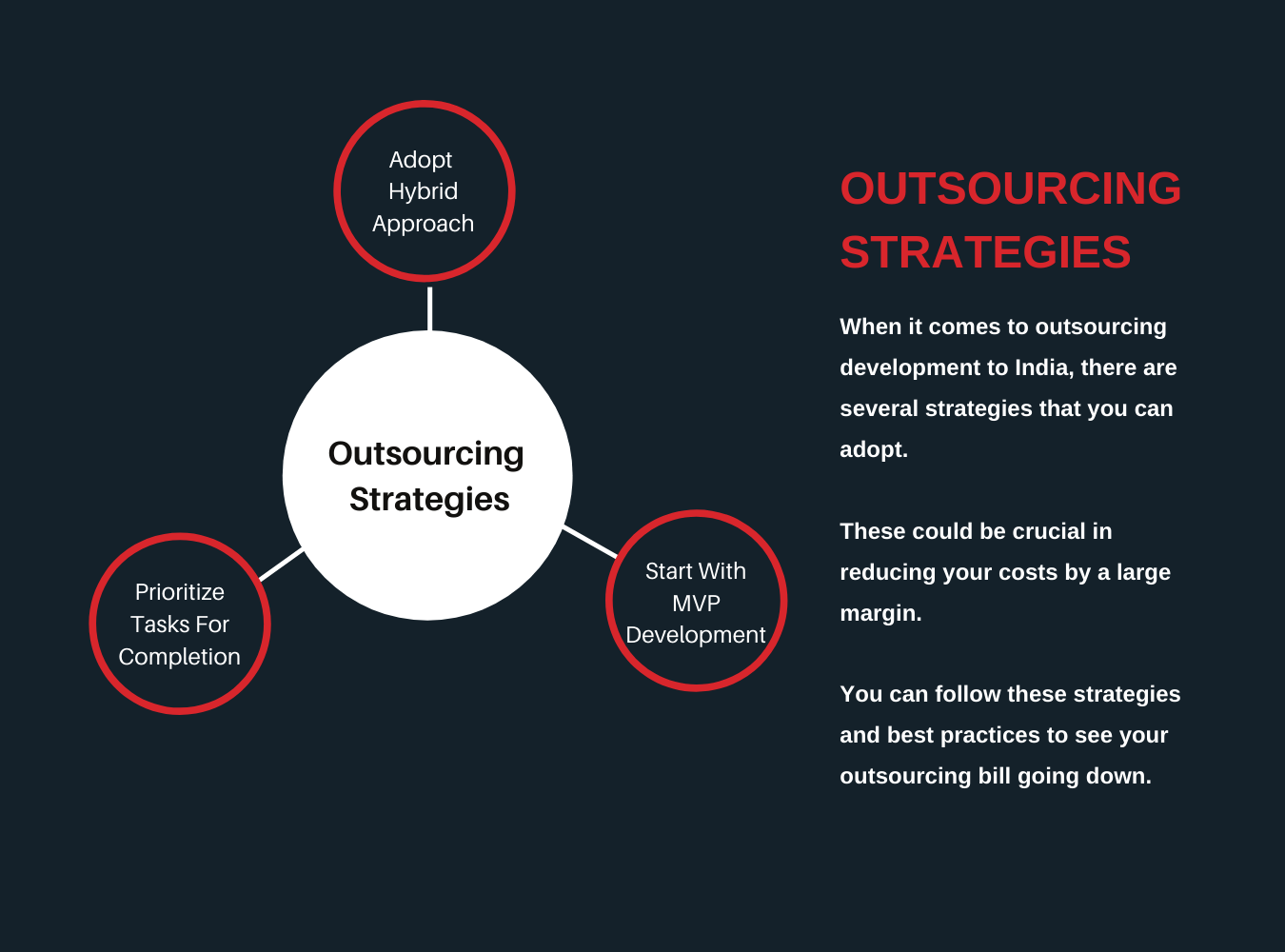outsourcing cost images (10)