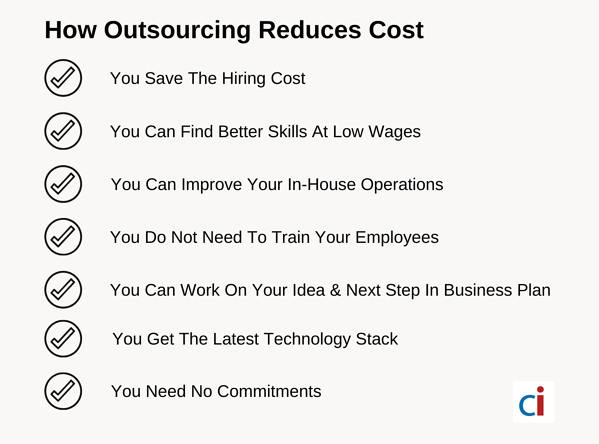 outsourcing cost images (13)