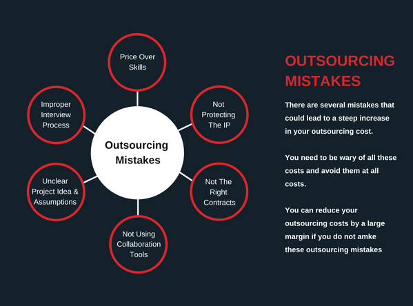 outsourcing cost images (16)-1