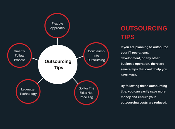 outsourcing cost images (20)