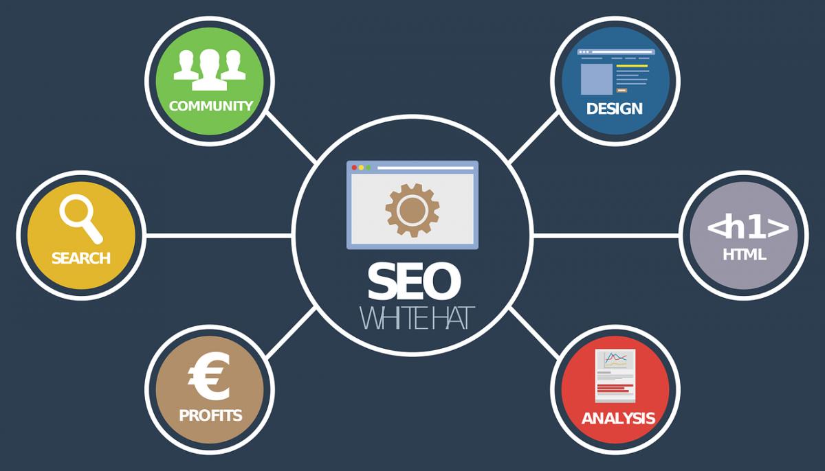 Crafting a Winning Digital Marketing Strategy