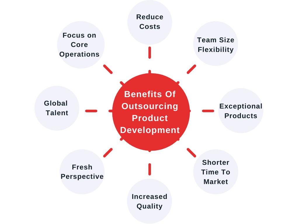 product development company